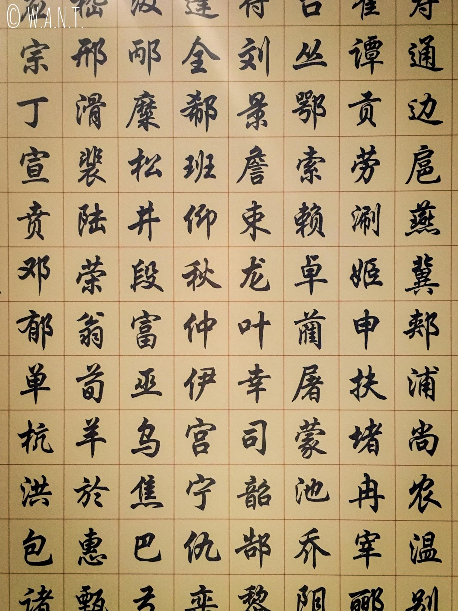 Graphisme chinois au Chinese History Museum de Kuching